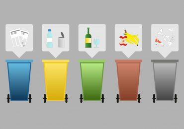 Harmonogram wywozu śmieci na rok 2020
