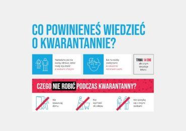 Kwarantanna po powrocie do Polski
