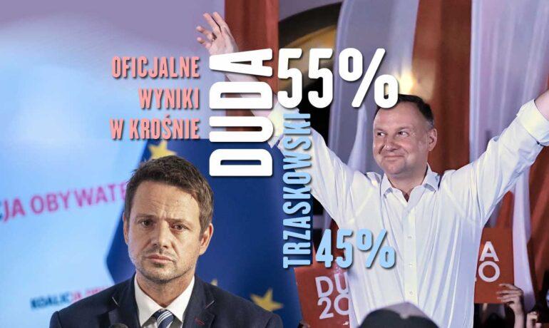 Andrzej Duda wygrywa wybory prezydenckie.